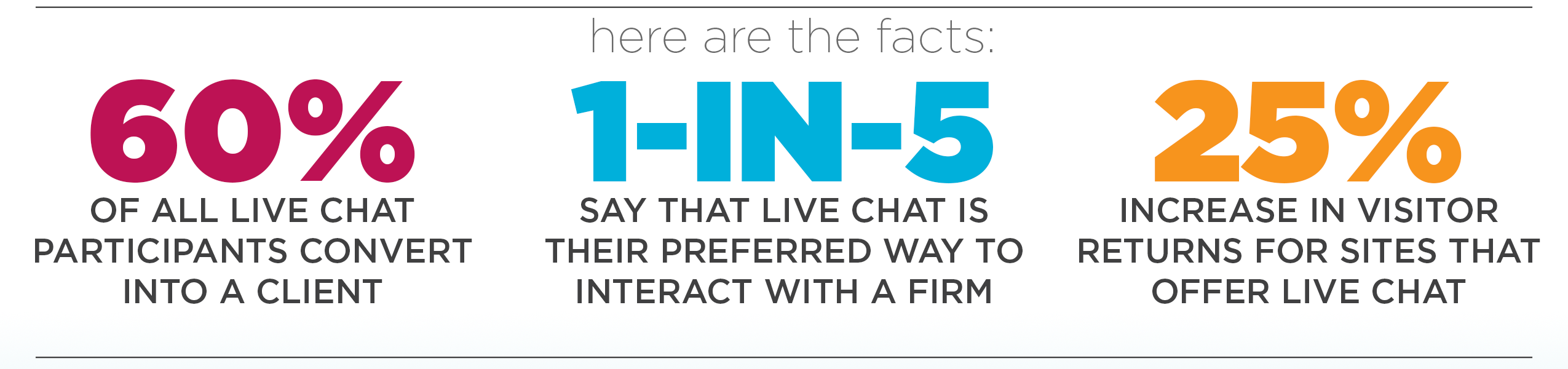 livechat2